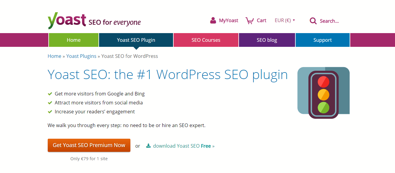 Yoast SEO WordPress Tool